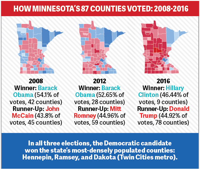 Is Minnesota a Red or Blue State in 2018? | Minnesota Monthly